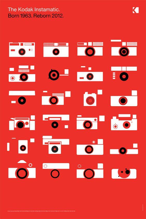 Kodak poster - Dunkan