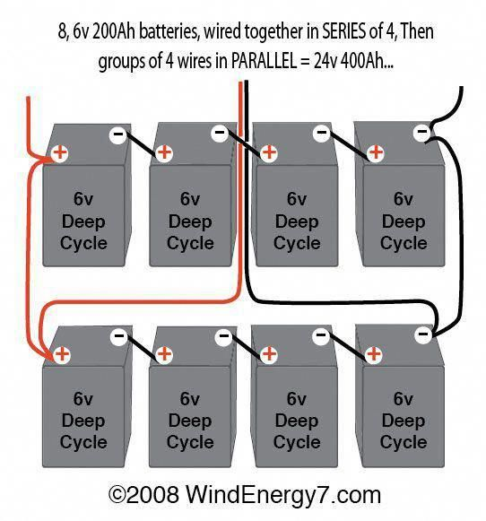Wiring Multiple 6 Volt Batteries Together But Not Voltage So 12 Battery Bank Of 6v 200ah Ea 24v 600ah Solar Battery Battery Bank Battery Bank Diy