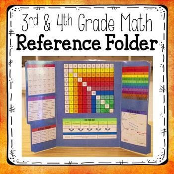 Your students will love their personal math word wall to help with third and fourth grade math concepts!This product gives students a mini office or lapbook full of useful math help! Students can place the lapbook on their desk as they work on a variety of math concepts.**************************************************************************What's Included?-Multiplication Chart-Place Value Chart-Multiplying by Ten Table-Forms of Numbers Example-Number Words (includes written version with…