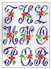 Alfabeto Com Mini Flores Em Ponto Cruz Costuras