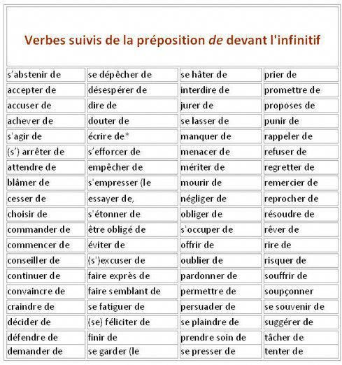 Pin On Learn To Speak French