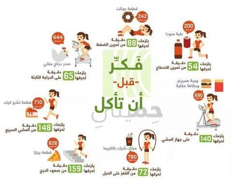 فكر قبل الأكل Health And Nutrition Health Diet Health Healthy