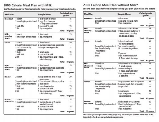 Gestational diabetes 2000 calorie meal plan - Group Health Read more about protein, starch, vegetables, ounces, margarine and slice.