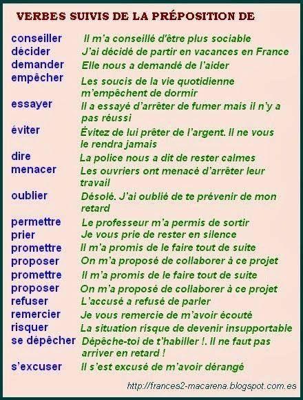 verbes + préposition DE