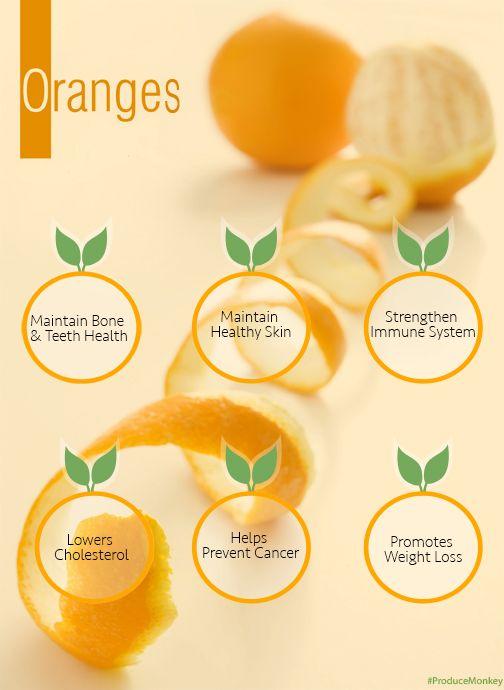 6 Health Benefits of #Oranges #ProduceMonkey