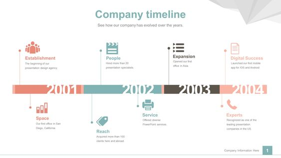 Download our free professional timeline PowerPoint presentation - keynote timeline template