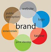 online branding#