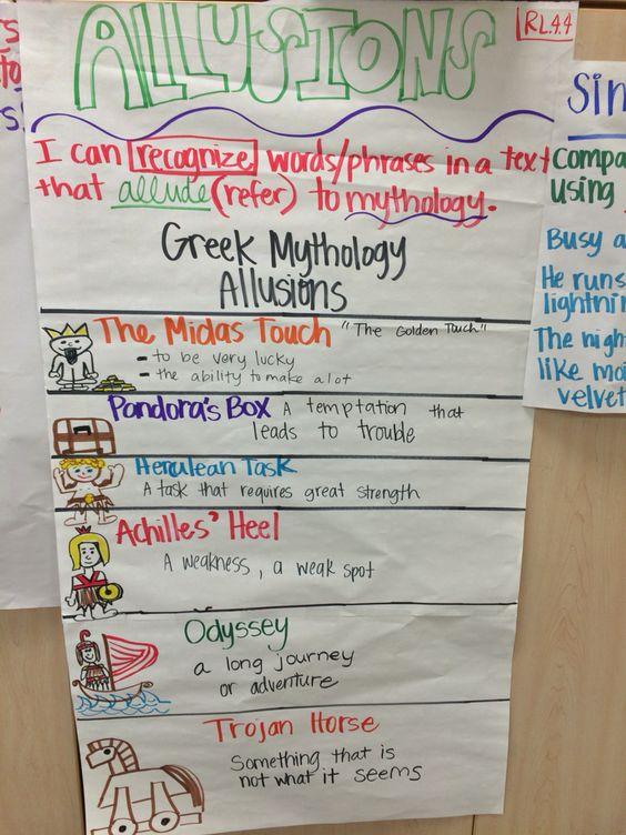 Mythology in Language