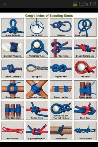 Knots and ties