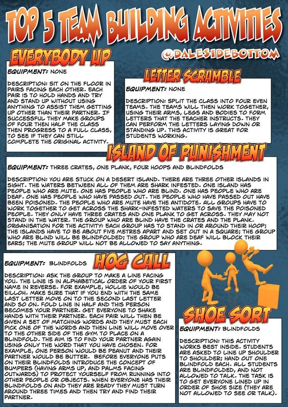 Top 5 team building activities to try with your class.