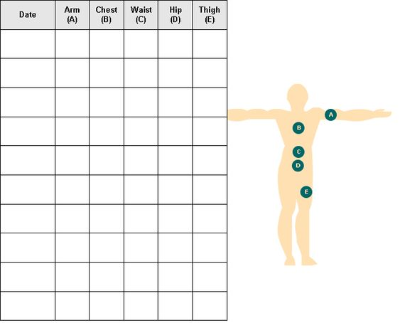 ... , Body measurement chart and Measurement chart on Pinterest