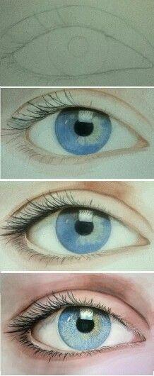 Steps On Drawing A Human Eye