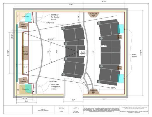 Basement Home Theater Basement Basement Ideas On A Budget Tags Basement Ideas Finished Unfinis In 2020 Home Theater Setup Home Theater Seating Home Theater Design