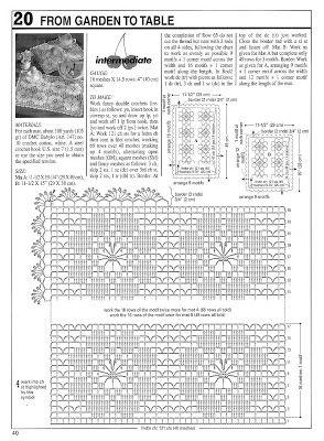 crochê, bordados e outros babados