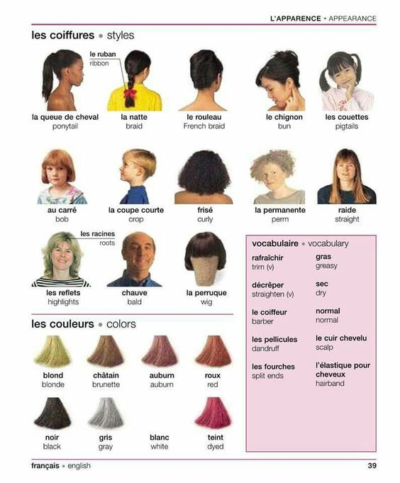 39 - Les coiffures