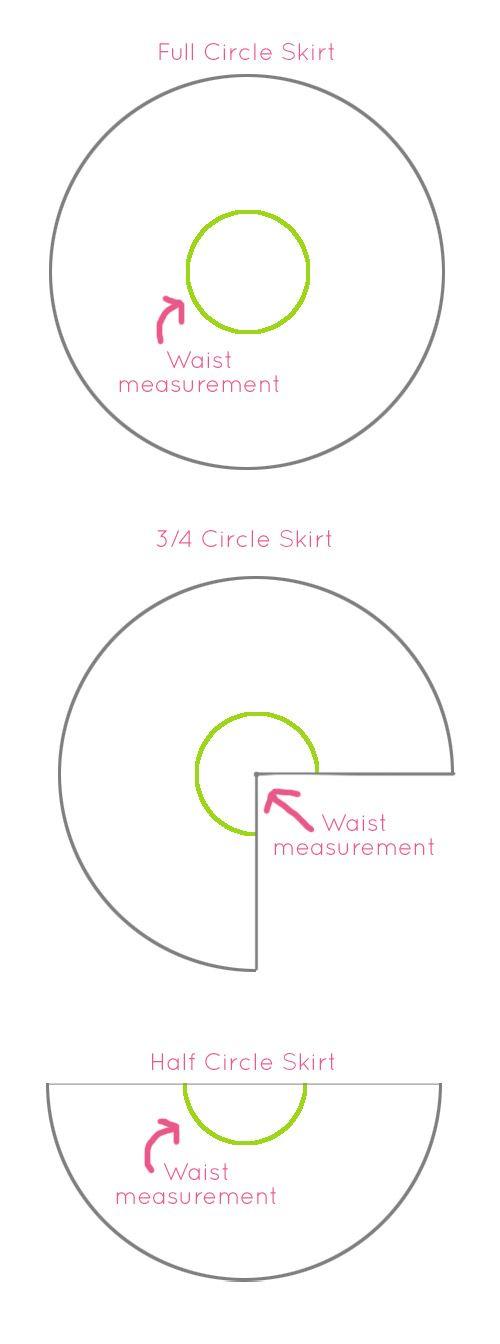 Circle skirt calculator – for the drafting of full, half and 3/4 skirts. With bonus grading worksheet!