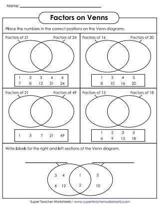 Venn Diagram Worksheets Factors Factors And Multiples Venn Diagram Worksheet Mathematics Worksheets