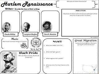 Harlem Renaissance Graphic Organzier | Harlem Renaissance, Us ...