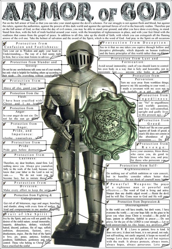 PP:Armor of GOD.  Nice tool to draw application from symbolic armor to real life stuggles.  FYI - I didn't check out the web site but as far as I can tell all the references on this picture are from scripture and use properly.: