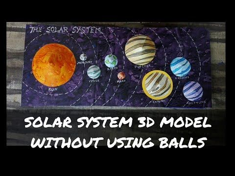 How To Make Solar System Project 3d Model For Kids Solar System Project Without Balls You Solar System Projects For Kids Solar System Projects Solar System