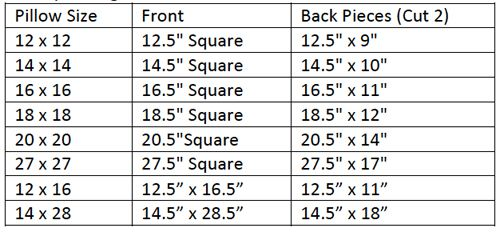 Throw Pillow Size Chart : envelope pillow measurements Helpful sewing tips Pinterest Charts, Pillow covers and Fabrics