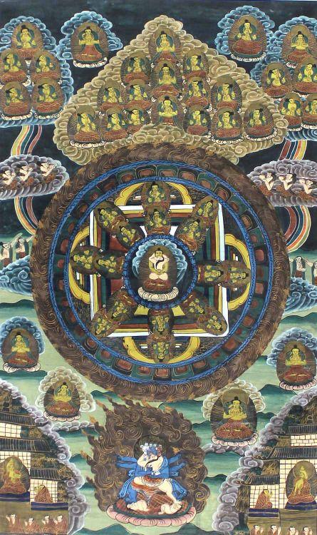 Thangka depicting mandala of Samatabhadra. Tibet, date...