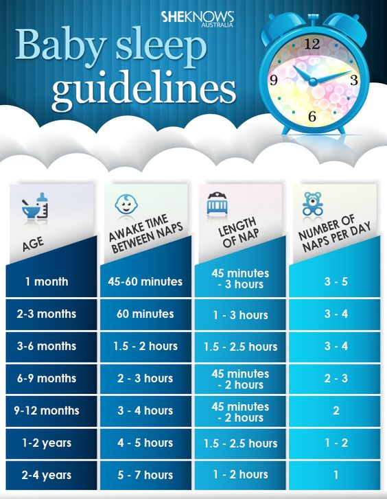 Baby sleeping guidelines