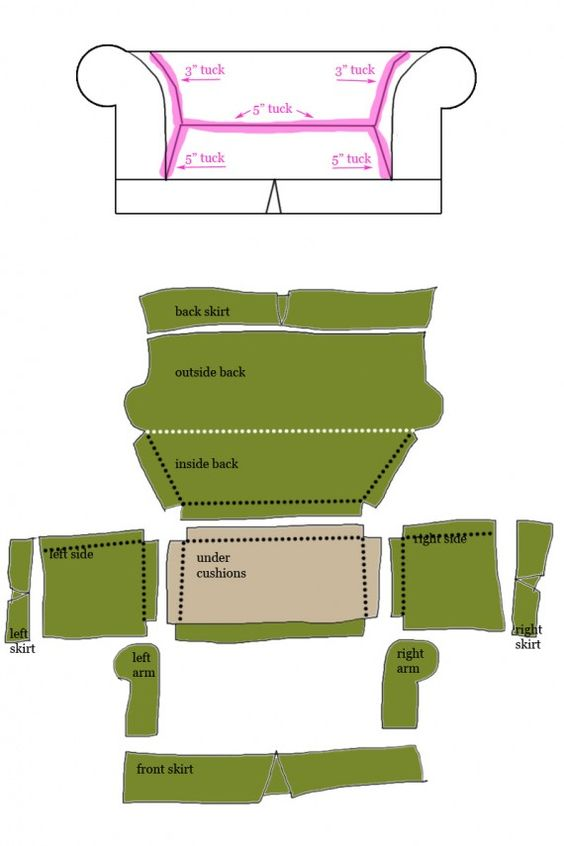 Tutorial – How to Design and Sew a Slipcover.