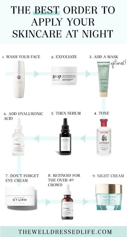 Skincare Storage Fridge Skincare Routine Before Makeup Since Skincare By Alana Santa Maria Wherever Skin Care Pr Skin Care Natural Skin Care Beauty Skin Care