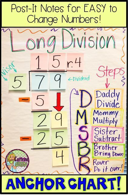 Awesome anchor chart for long division - change out the numbers each day!
