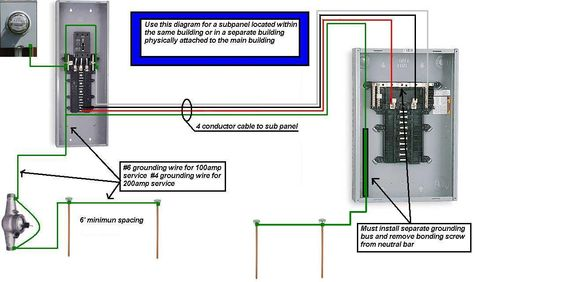 Subpanel De 100 Amp Fuera Del Panel De 200 Amp A 150 Pies De Distancia Home Electrical Wiring Electrical Panel Wiring Electrical Wiring Diagram