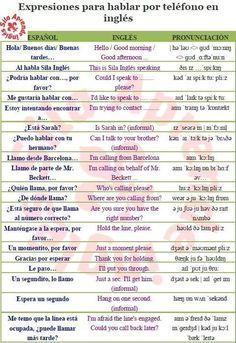 Aquí os paso una lista de vocabulario (palabras y expresiones) que os irá genial para hablar por teléfono en inglés. Incluyo la pronunciación y un PDF.