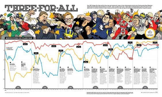 College Football Preview - Chin Wang Design