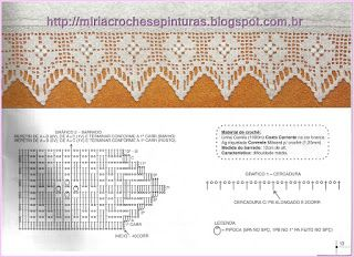 MIRIA CROCHÊS E PINTURAS: BARRADOS DE CROCHÊ FLORAIS