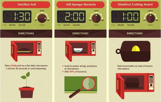 14. 전자레인지용 용기 구분 테스트(1분)  그릇이 전자레인지에서 사용해도 안전한 것인지 테스트할 수 있는데요. 테스트할 용기에 찬 물을 담은 머그잔을 넣습니다. 높은 온도에서 1분간 돌려줍니다. 물이 뜨거워지는데 용기가 차가우면 안전하지만, 용기가 뜨거워지면 안전하지 않습니다.microwave12-life made simple-2