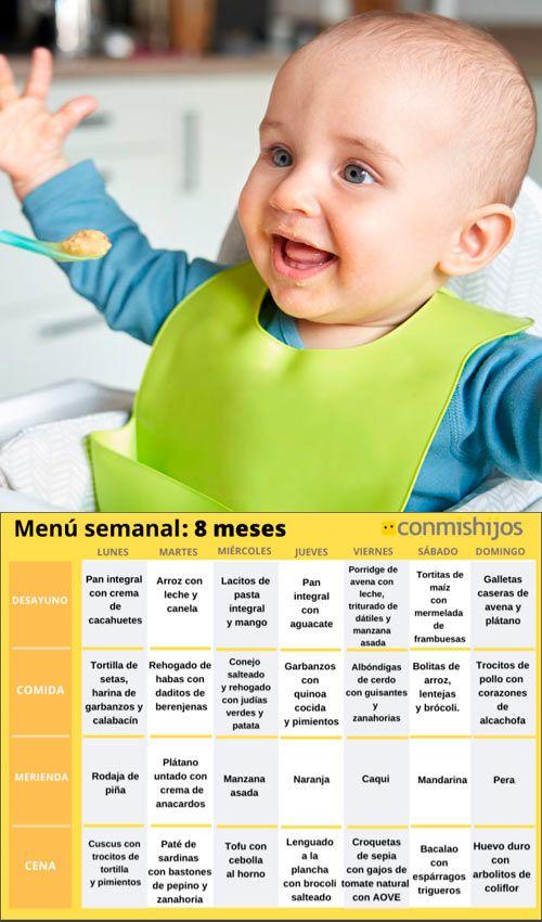 Menú Para Bebés De 8 Meses Alimentación Rica En Hierro Alimentacion Bebe 9 Meses Bebe 8 Meses Alimentacion Bebe