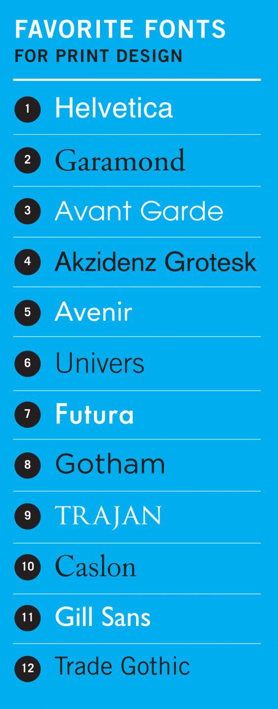 Top 12 Favorite Fonts for Print Design