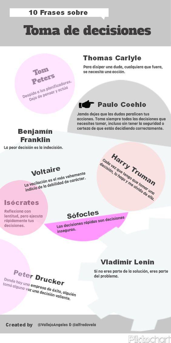 Frases célebres sobre Toma de decisiones #infografia: