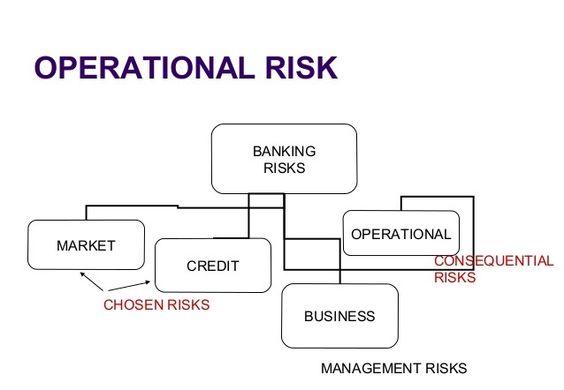 Model for Quality #RiskManagement Implementation Tech Pinterest - risk assessment checklist template