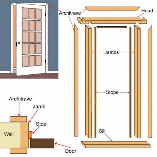 Door Frame Drawing At Getdrawings Free For Personal Use Door Pictures Of Door Frames Door Frame Internal Door Frames Wood Door Frame