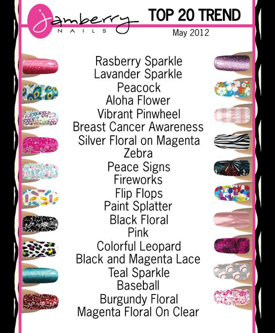 Top 20 Jamberry Nail Shields for May 2012!