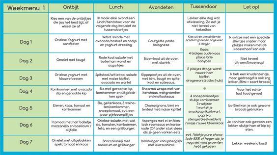 dieet menu kind