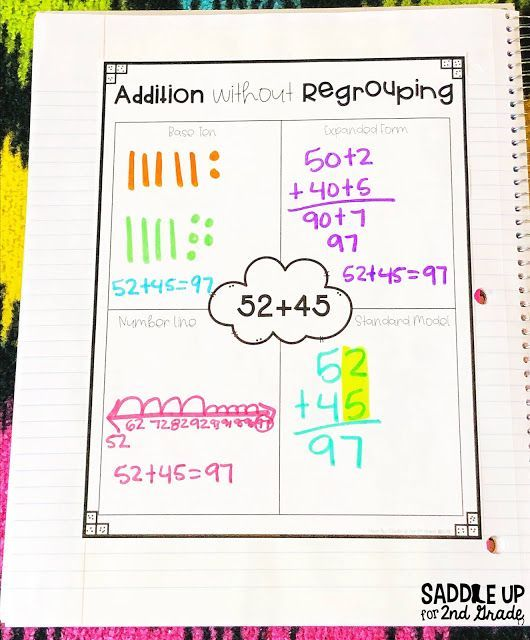 Addition Strategies: 4 Methods For Teaching Two-Digit Addition - Saddle Up  For 2nd Grade Addition Strategies, 2nd Grade Math, Teaching Addition