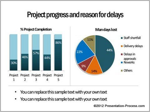 Ideas for PowerPoint dashboards | PowerPoint Chart Ideas ...