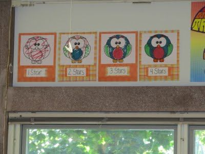 Rubric to show children how to color correctly