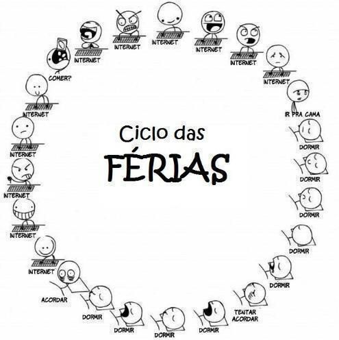 Ciclo das Férias