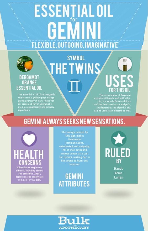 Zodiac of Essential Oils-Gemini