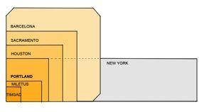 comparação dos quarteirões com outras cidades