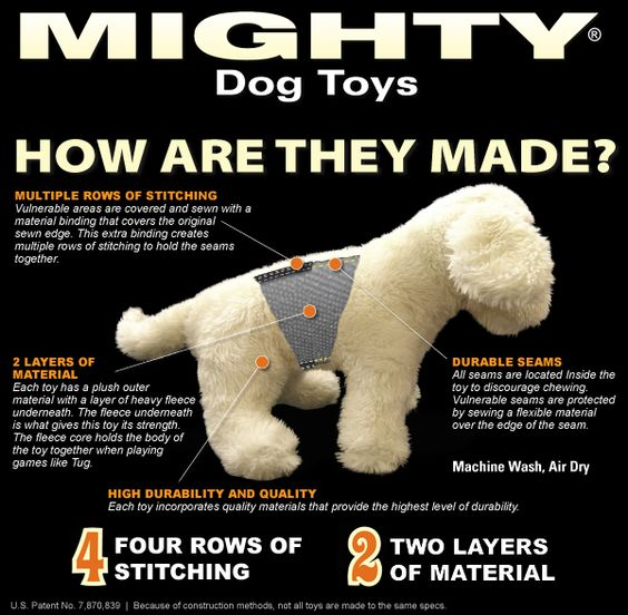 Mighty dog toys are indestructible