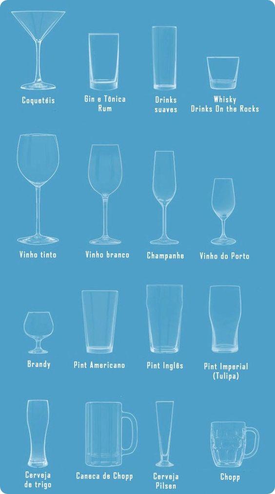 Tá na dúvida na hora de servir as bebidas? Dá uma olhada nesse guia super prático! #copo #drink #dica #infografico: